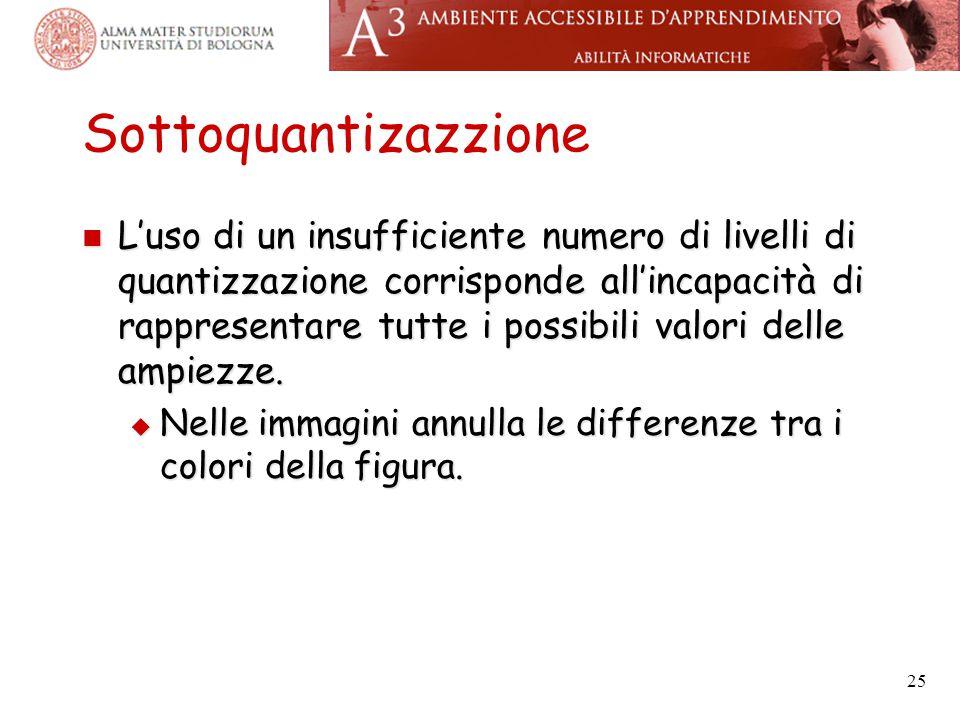 Sottoquantizazzione L'uso di un insufficiente numero di livelli di quantizzazione corrisponde all'incapacità di rappresentare tutte i possibili valori