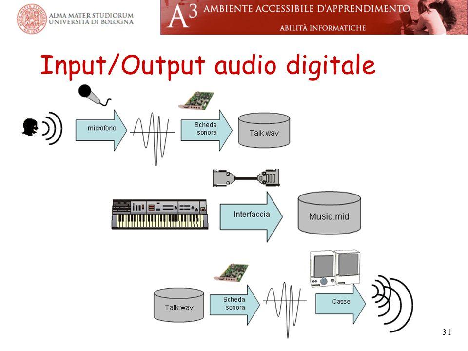 Input/Output audio digitale 31