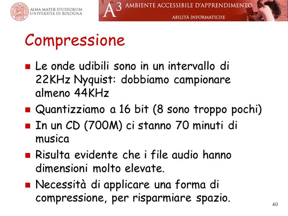 Compressione Le onde udibili sono in un intervallo di 22KHz Nyquist: dobbiamo campionare almeno 44KHz Le onde udibili sono in un intervallo di 22KHz N