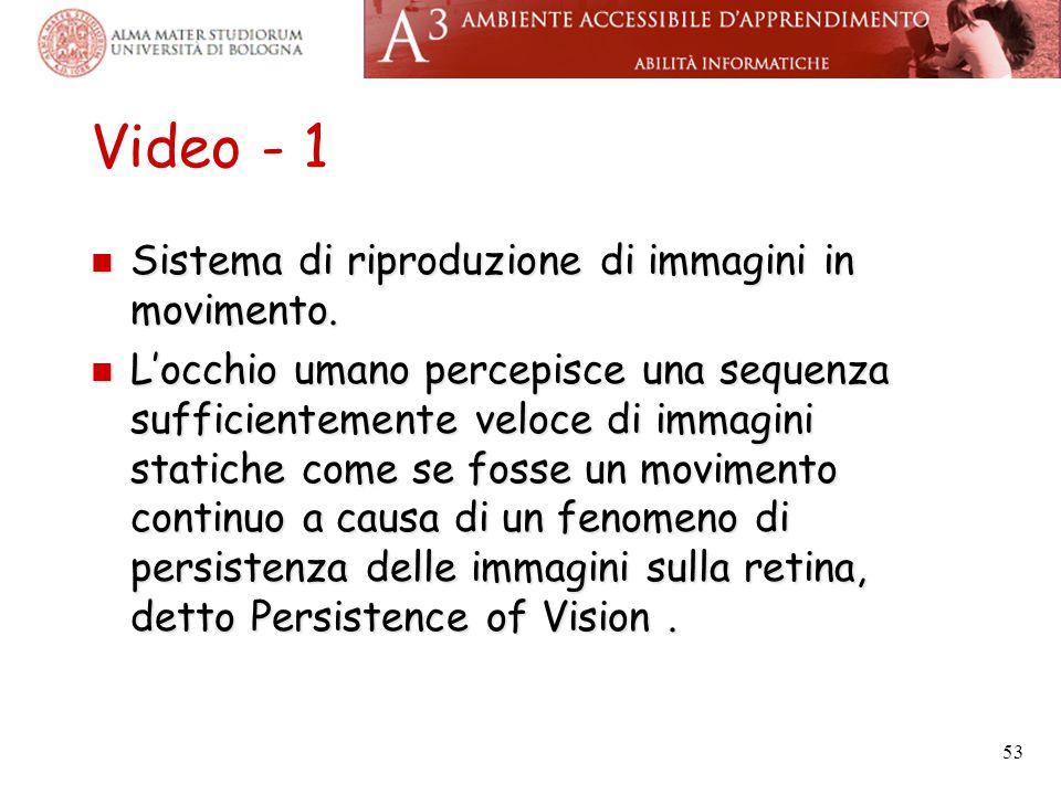 Video - 1 Sistema di riproduzione di immagini in movimento. Sistema di riproduzione di immagini in movimento. L'occhio umano percepisce una sequenza s