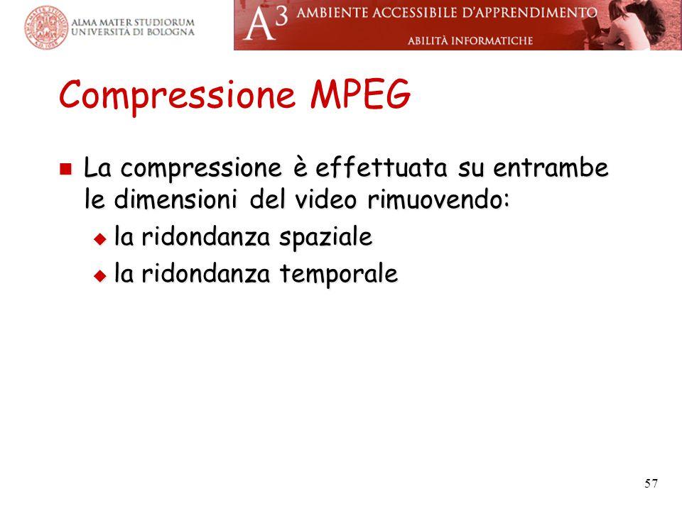 Compressione MPEG La compressione è effettuata su entrambe le dimensioni del video rimuovendo: La compressione è effettuata su entrambe le dimensioni