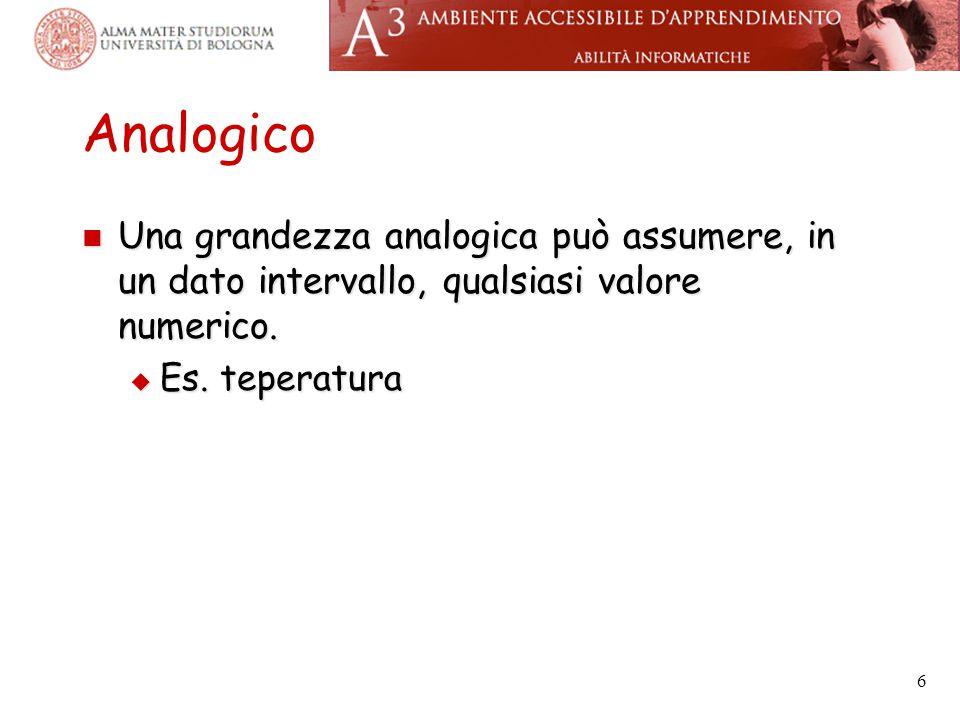 Analogico Una grandezza analogica può assumere, in un dato intervallo, qualsiasi valore numerico. Una grandezza analogica può assumere, in un dato int