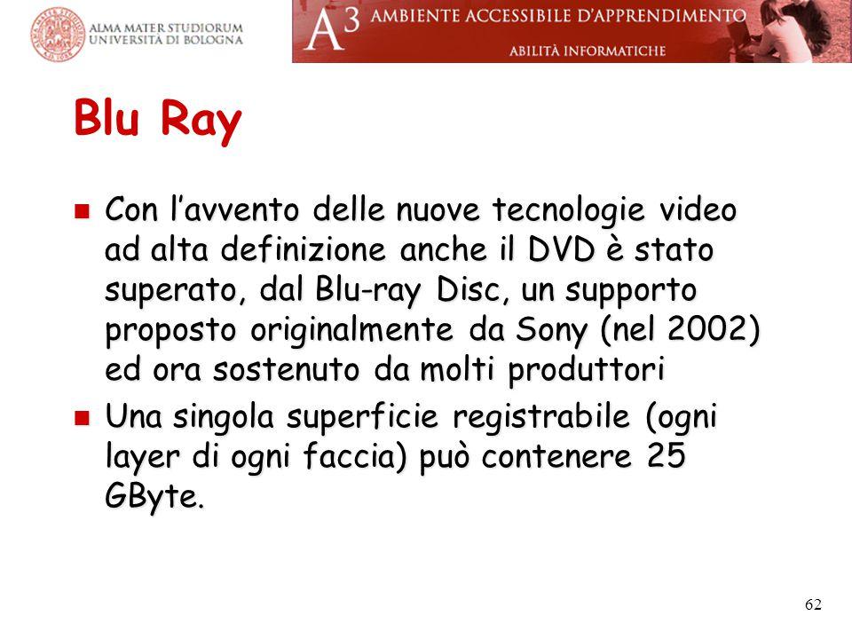 Blu Ray Con l'avvento delle nuove tecnologie video ad alta definizione anche il DVD è stato superato, dal Blu-ray Disc, un supporto proposto originalm