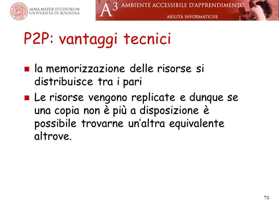P2P: vantaggi tecnici la memorizzazione delle risorse si distribuisce tra i pari la memorizzazione delle risorse si distribuisce tra i pari Le risorse