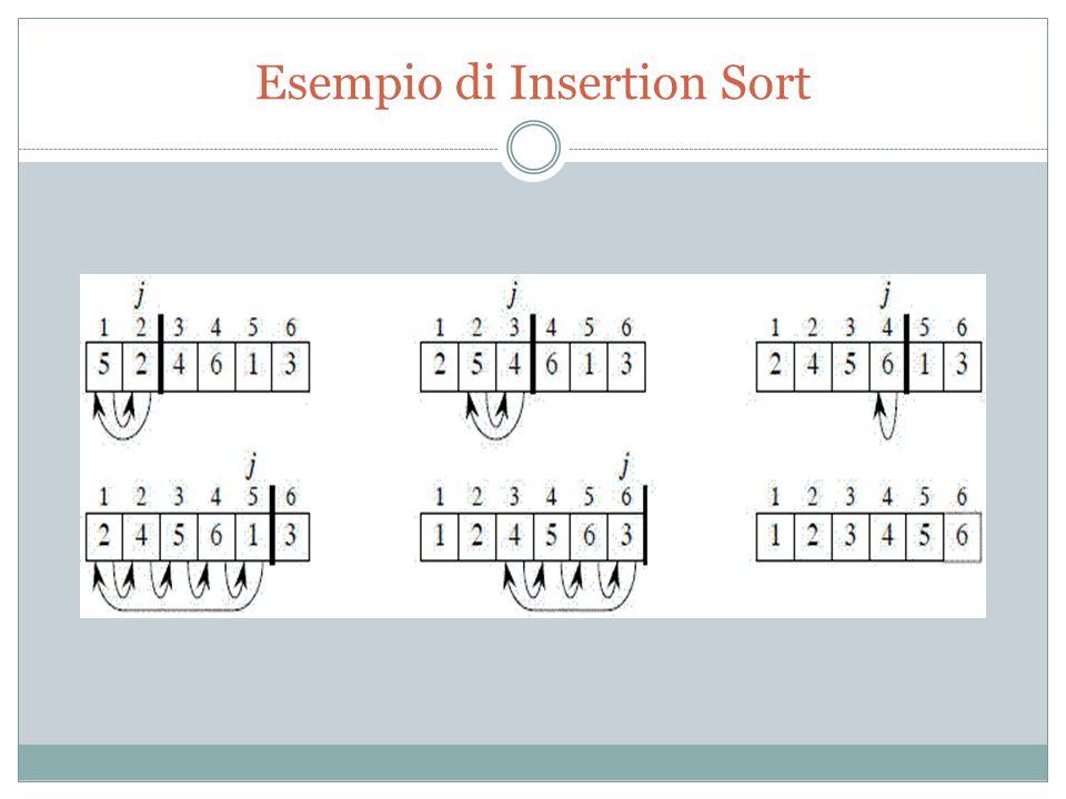Esempio di Insertion Sort