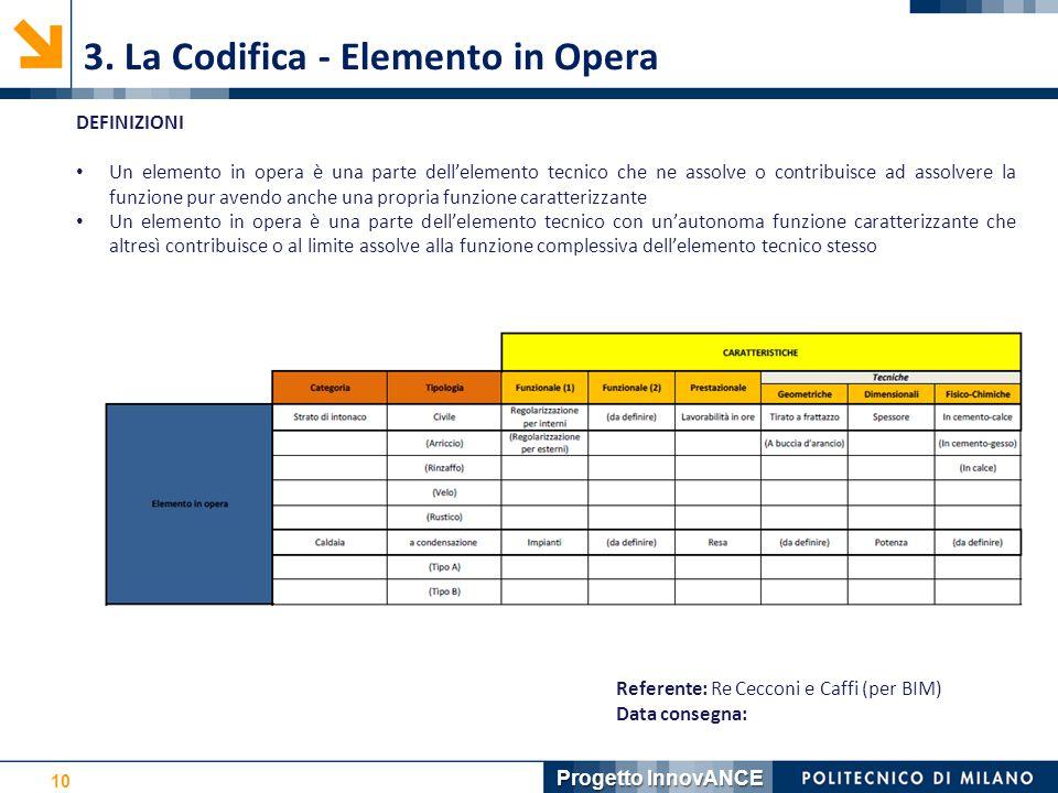 10 3. La Codifica - Elemento in Opera Referente: Re Cecconi e Caffi (per BIM) Data consegna: DEFINIZIONI Un elemento in opera è una parte dell'element