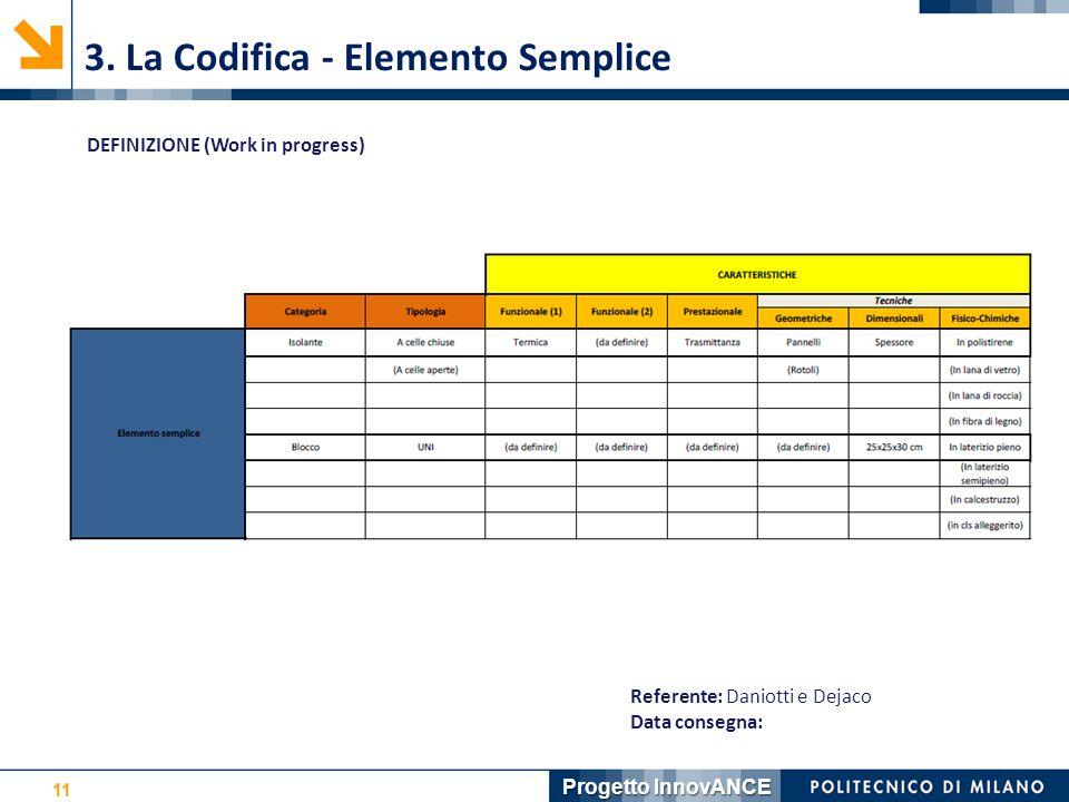 11 3. La Codifica - Elemento Semplice Referente: Daniotti e Dejaco Data consegna: DEFINIZIONE (Work in progress) Progetto InnovANCE