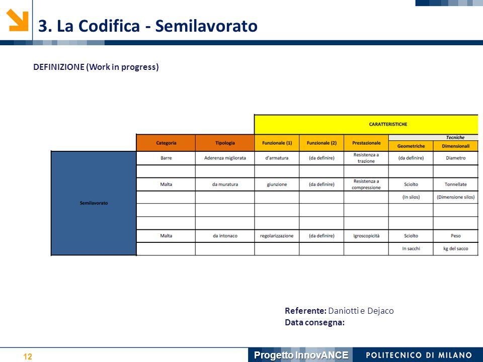 12 3. La Codifica - Semilavorato Referente: Daniotti e Dejaco Data consegna: DEFINIZIONE (Work in progress) Progetto InnovANCE