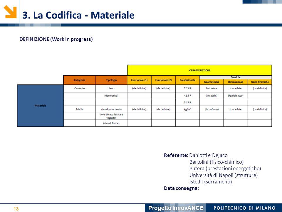 13 3. La Codifica - Materiale Referente: Daniotti e Dejaco Bertolini (fisico-chimico) Butera (prestazioni energetiche) Università di Napoli (strutture