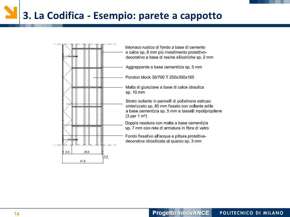 14 3. La Codifica - Esempio: parete a cappotto Progetto InnovANCE