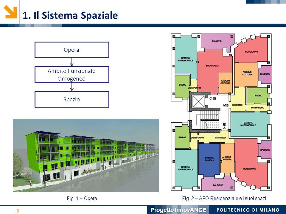 3 1. Il Sistema Spaziale Spazio Ambito Funzionale Omogeneo Opera Fig. 2 – AFO Residenziale e i suoi spaziFig. 1 – Opera Progetto InnovANCE