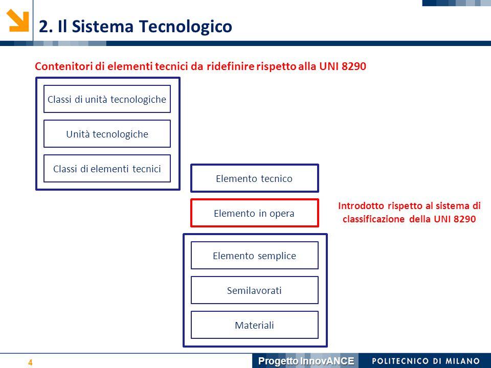 4 2. Il Sistema Tecnologico Materiali Semilavorati Elemento semplice Elemento in opera Introdotto rispetto al sistema di classificazione della UNI 829
