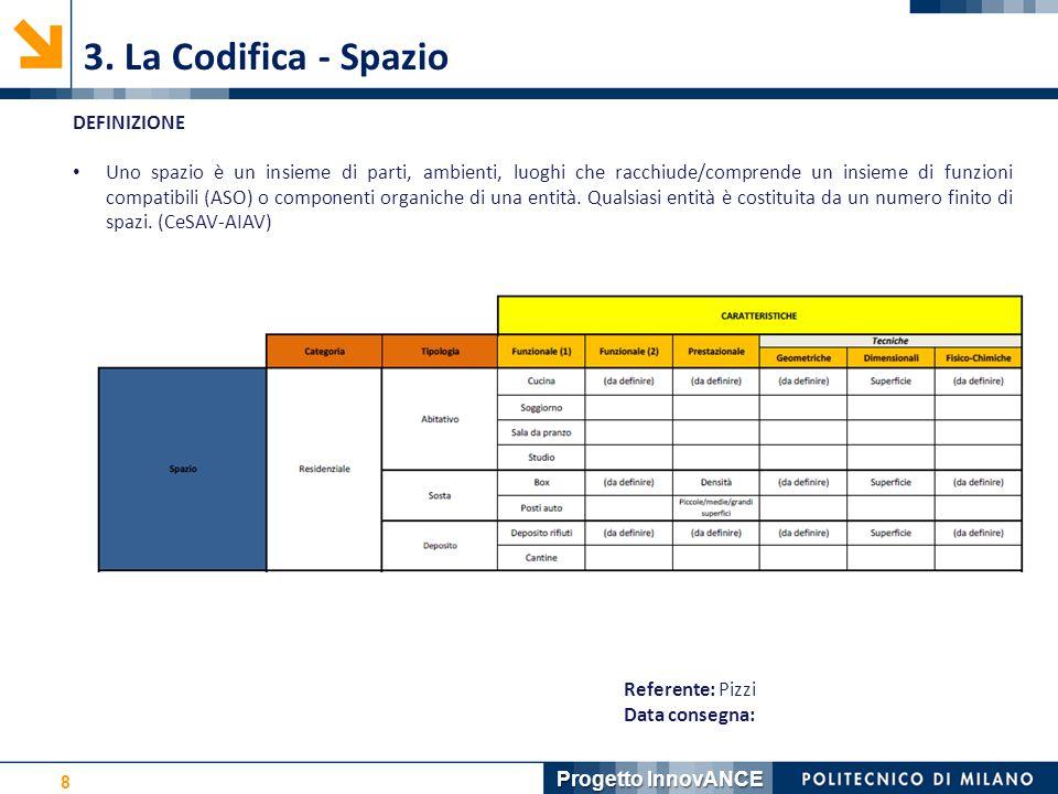 8 3. La Codifica - Spazio Referente: Pizzi Data consegna: DEFINIZIONE Uno spazio è un insieme di parti, ambienti, luoghi che racchiude/comprende un in