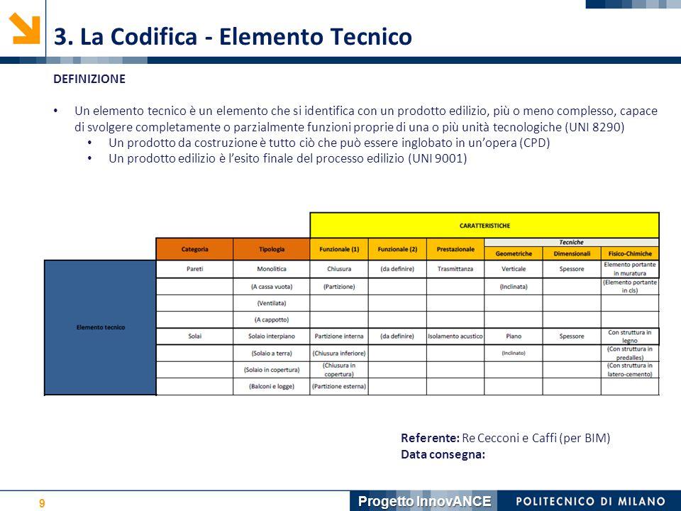 9 3. La Codifica - Elemento Tecnico Referente: Re Cecconi e Caffi (per BIM) Data consegna: DEFINIZIONE Un elemento tecnico è un elemento che si identi