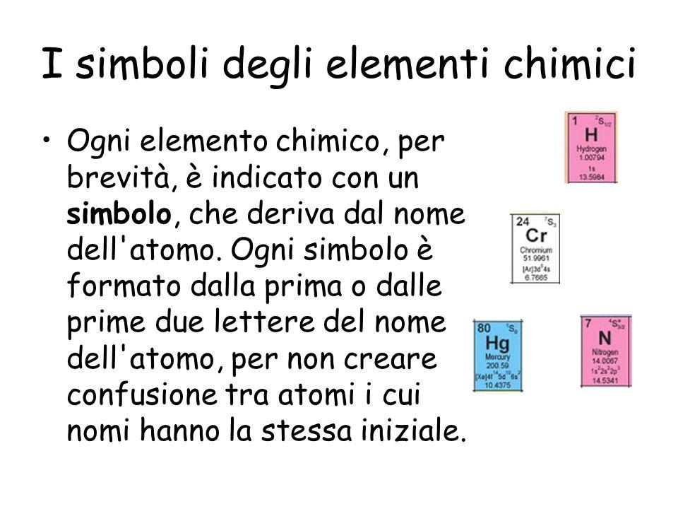 I simboli degli elementi chimici Ogni elemento chimico, per brevità, è indicato con un simbolo, che deriva dal nome dell'atomo. Ogni simbolo è formato