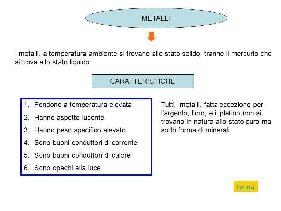 METALLI I metalli, a temperatura ambiente si trovano allo stato solido, tranne il mercurio che si trova allo stato liquido CARATTERISTICHE 1.Fondono a