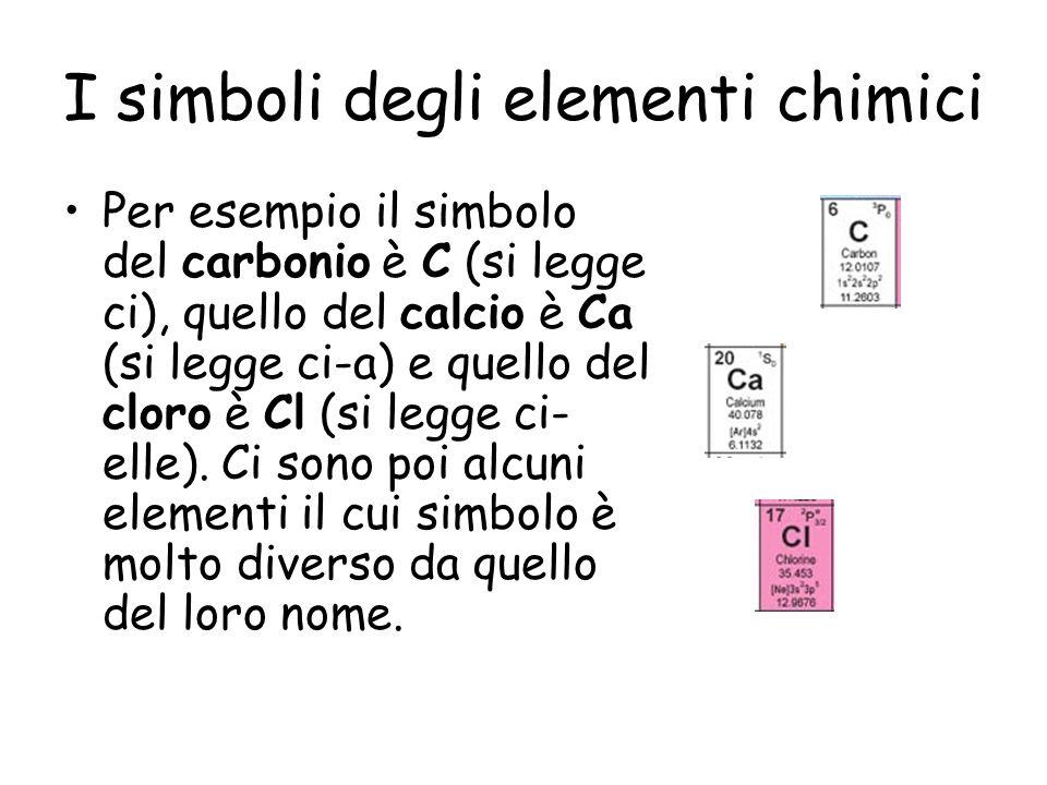 I simboli degli elementi chimici Così il simbolo dell oro è Au, perché è ricavato dal termine latino aurum; quello del rame è Cu, perché gli antichi romani chiamavano il rame cuprum.