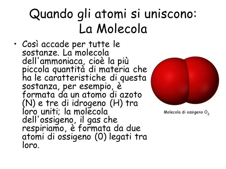 Quando gli atomi si uniscono: La Molecola Così accade per tutte le sostanze. La molecola dell'ammoniaca, cioè la più piccola quantità di materia che h
