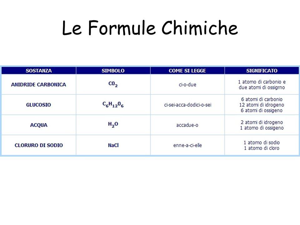 Le Formule Chimiche
