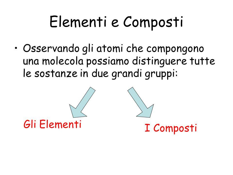 Elementi Gli elementi sono sostanze la cui molecola è costituita da atomi tutti uguali tra loro.