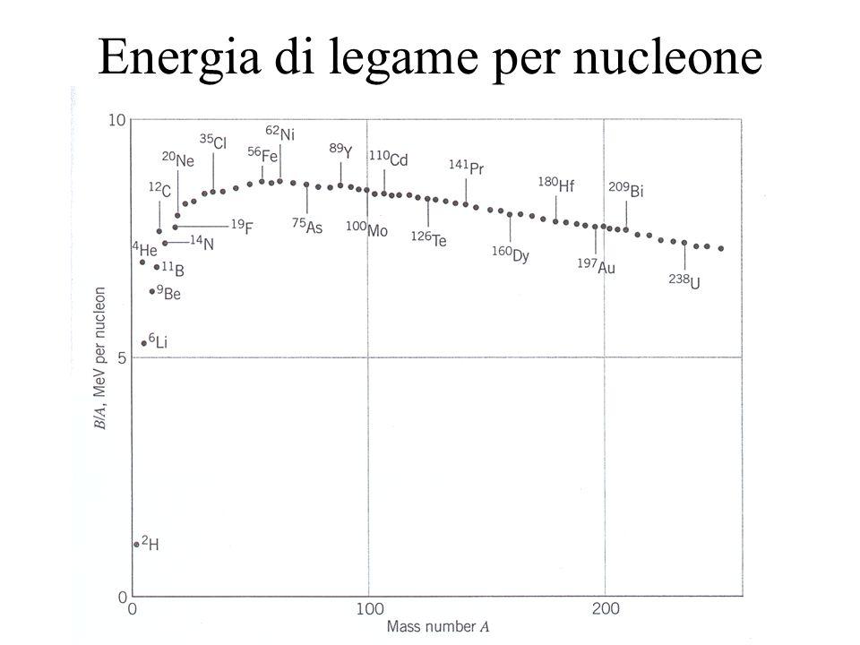 12 Energia di legame per nucleone