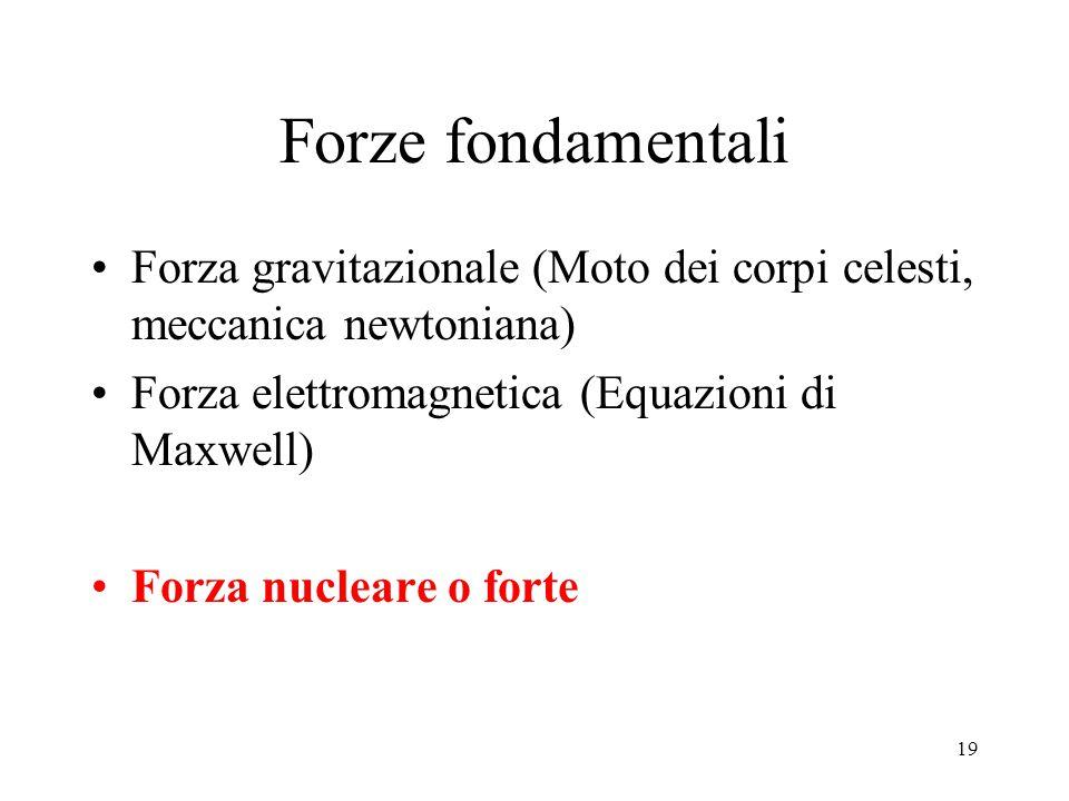 19 Forze fondamentali Forza gravitazionale (Moto dei corpi celesti, meccanica newtoniana) Forza elettromagnetica (Equazioni di Maxwell) Forza nucleare o forte