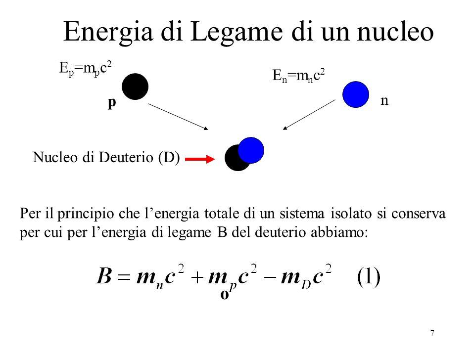 7 Energia di Legame di un nucleo E p =m p c 2 E n =m n c 2 p n Per il principio che l'energia totale di un sistema isolato si conserva per cui per l'energia di legame B del deuterio abbiamo: o Nucleo di Deuterio (D)