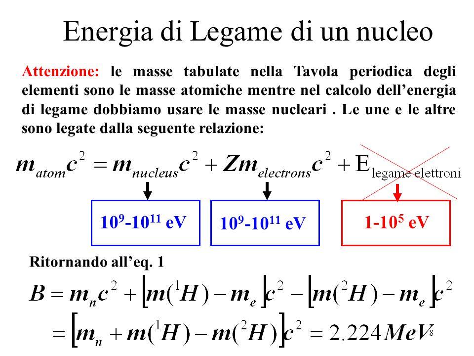 8 Energia di Legame di un nucleo Attenzione: le masse tabulate nella Tavola periodica degli elementi sono le masse atomiche mentre nel calcolo dell'energia di legame dobbiamo usare le masse nucleari.