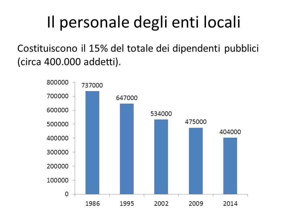 Il personale degli enti locali Costituiscono il 15% del totale dei dipendenti pubblici (circa 400.000 addetti).