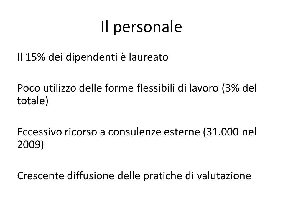 Il personale Il 15% dei dipendenti è laureato Poco utilizzo delle forme flessibili di lavoro (3% del totale) Eccessivo ricorso a consulenze esterne (31.000 nel 2009) Crescente diffusione delle pratiche di valutazione
