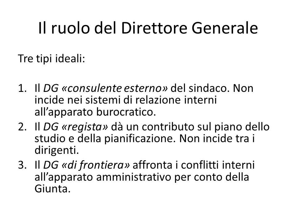 Il ruolo del Direttore Generale Tre tipi ideali: 1.Il DG «consulente esterno» del sindaco.