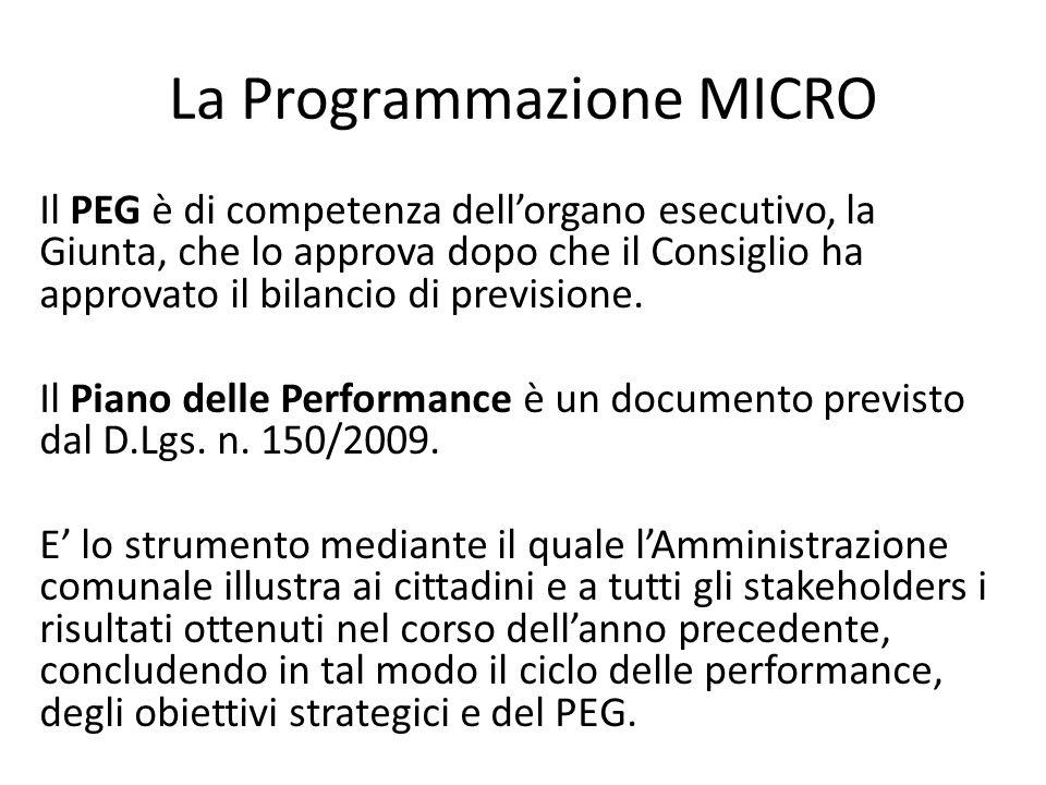 La Programmazione MICRO Il PEG è di competenza dell'organo esecutivo, la Giunta, che lo approva dopo che il Consiglio ha approvato il bilancio di prev
