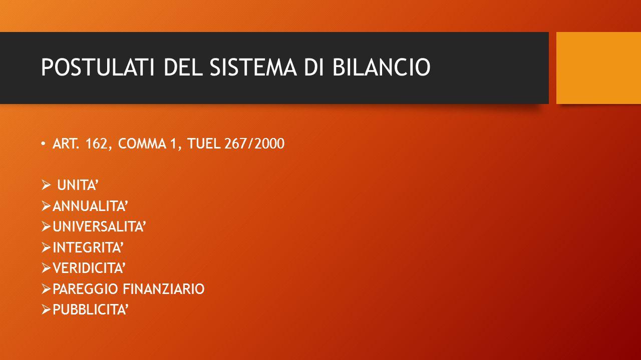 POSTULATI DEL SISTEMA DI BILANCIO ART.