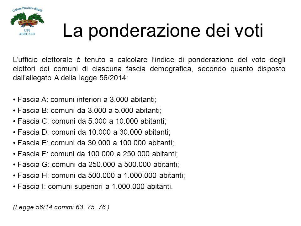 La ponderazione dei voti L'ufficio elettorale è tenuto a calcolare l'indice di ponderazione del voto degli elettori dei comuni di ciascuna fascia demografica, secondo quanto disposto dall'allegato A della legge 56/2014: Fascia A: comuni inferiori a 3.000 abitanti; Fascia B: comuni da 3.000 a 5.000 abitanti; Fascia C: comuni da 5.000 a 10.000 abitanti; Fascia D: comuni da 10.000 a 30.000 abitanti; Fascia E: comuni da 30.000 a 100.000 abitanti; Fascia F: comuni da 100.000 a 250.000 abitanti; Fascia G: comuni da 250.000 a 500.000 abitanti; Fascia H: comuni da 500.000 a 1.000.000 abitanti; Fascia I: comuni superiori a 1.000.000 abitanti.