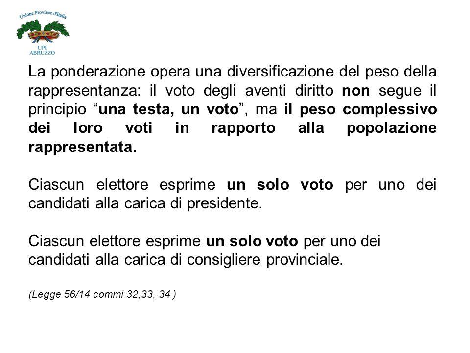 La ponderazione opera una diversificazione del peso della rappresentanza: il voto degli aventi diritto non segue il principio una testa, un voto , ma il peso complessivo dei loro voti in rapporto alla popolazione rappresentata.