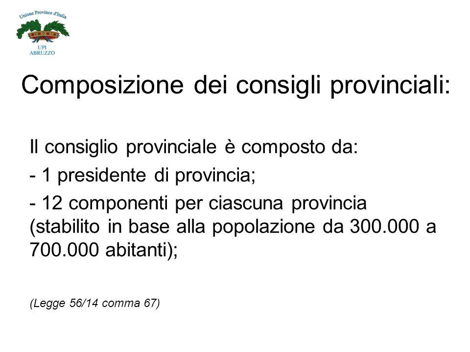 Composizione dei consigli provinciali: Il consiglio provinciale è composto da: - 1 presidente di provincia; - 12 componenti per ciascuna provincia (stabilito in base alla popolazione da 300.000 a 700.000 abitanti); (Legge 56/14 comma 67)