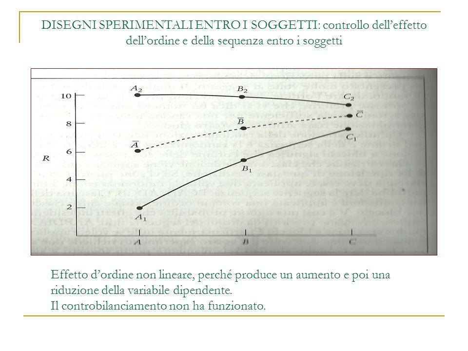 DISEGNI SPERIMENTALI ENTRO I SOGGETTI: controllo dell'effetto dell'ordine e della sequenza entro i soggetti Effetto d'ordine non lineare, perché produce un aumento e poi una riduzione della variabile dipendente.
