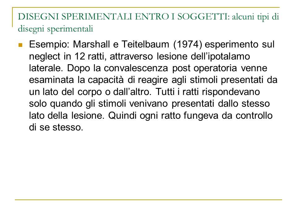 DISEGNI SPERIMENTALI ENTRO I SOGGETTI: alcuni tipi di disegni sperimentali Esempio: Marshall e Teitelbaum (1974) esperimento sul neglect in 12 ratti, attraverso lesione dell'ipotalamo laterale.