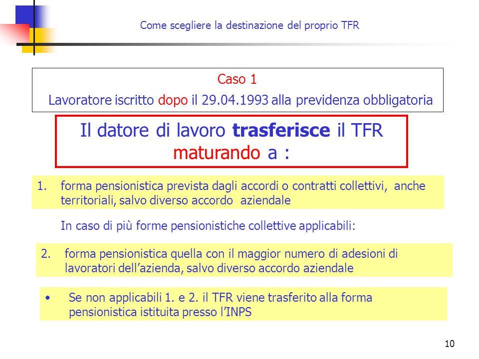 10 Come scegliere la destinazione del proprio TFR 1.forma pensionistica prevista dagli accordi o contratti collettivi, anche territoriali, salvo diver