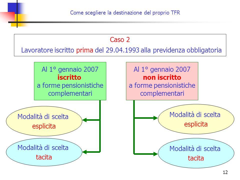 12 Come scegliere la destinazione del proprio TFR Caso 2 Lavoratore iscritto prima del 29.04.1993 alla previdenza obbligatoria Al 1° gennaio 2007 iscr