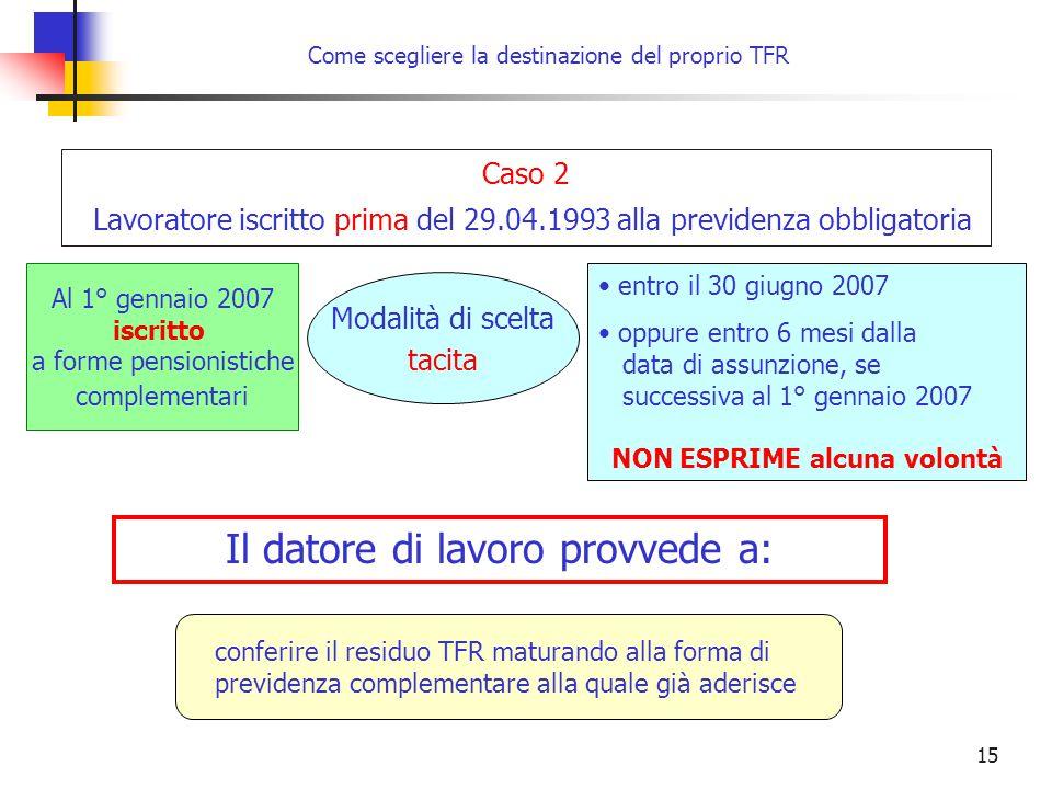 15 Come scegliere la destinazione del proprio TFR entro il 30 giugno 2007 oppure entro 6 mesi dalla data di assunzione, se successiva al 1° gennaio 20