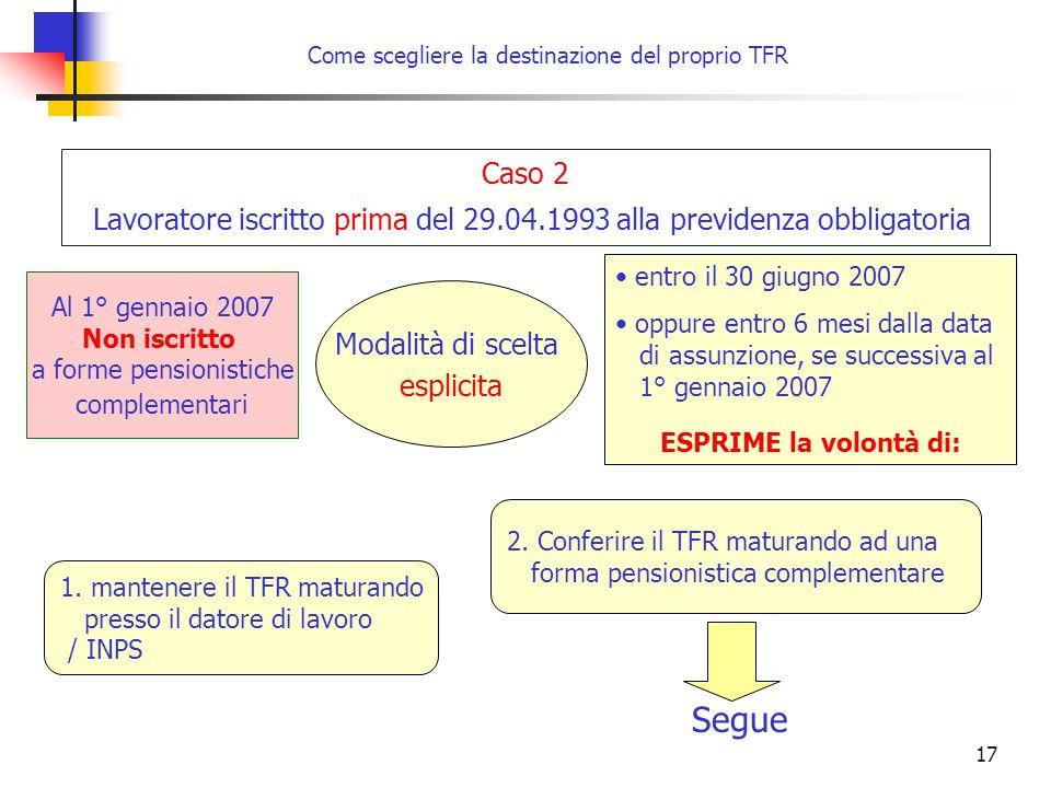 17 Come scegliere la destinazione del proprio TFR entro il 30 giugno 2007 oppure entro 6 mesi dalla data di assunzione, se successiva al 1° gennaio 20