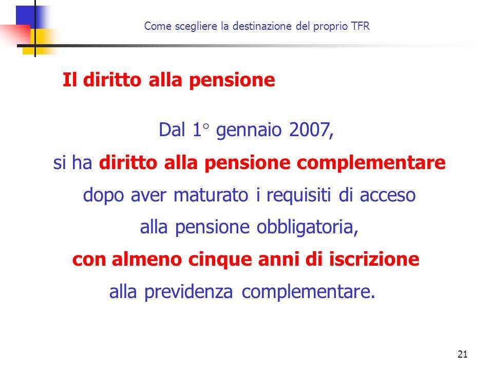 21 Come scegliere la destinazione del proprio TFR Il diritto alla pensione Dal 1° gennaio 2007, si ha diritto alla pensione complementare dopo aver maturato i requisiti di acceso alla pensione obbligatoria, con almeno cinque anni di iscrizione alla previdenza complementare.