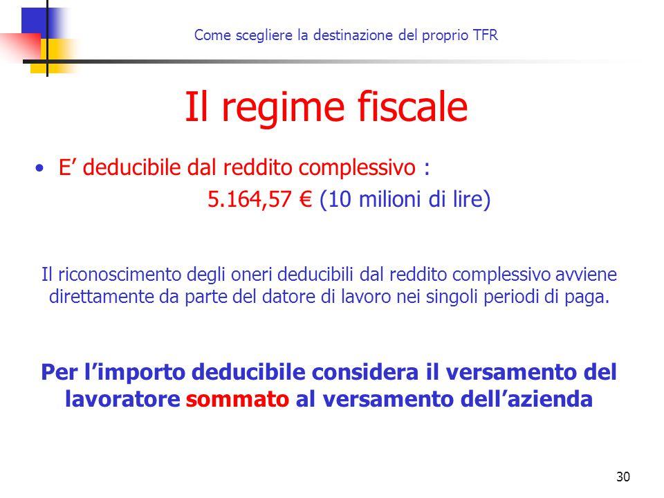 30 Il regime fiscale E' deducibile dal reddito complessivo : 5.164,57 € (10 milioni di lire) Il riconoscimento degli oneri deducibili dal reddito complessivo avviene direttamente da parte del datore di lavoro nei singoli periodi di paga.