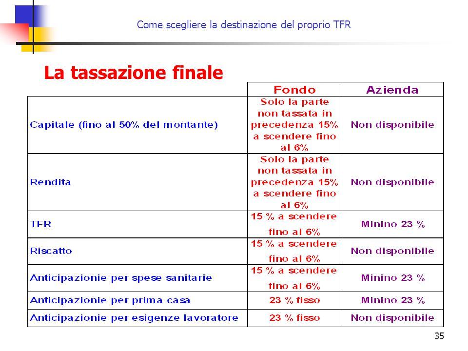 35 Come scegliere la destinazione del proprio TFR La tassazione finale