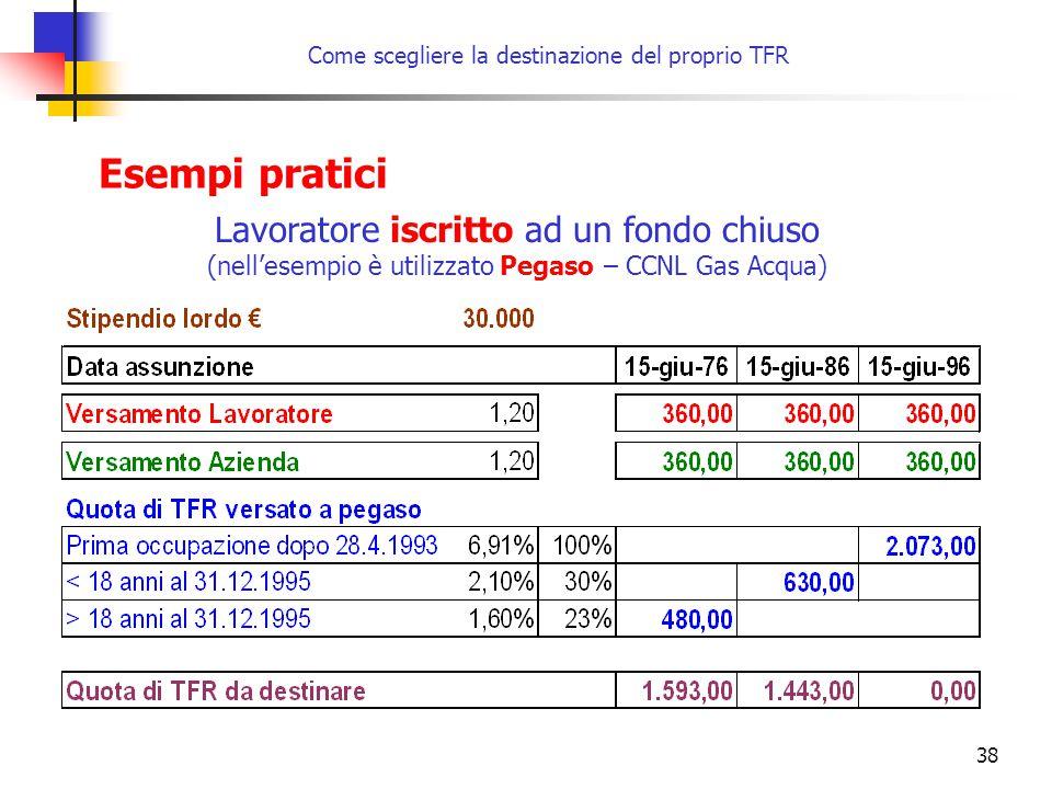 38 Come scegliere la destinazione del proprio TFR Esempi pratici Lavoratore iscritto ad un fondo chiuso (nell'esempio è utilizzato Pegaso – CCNL Gas A