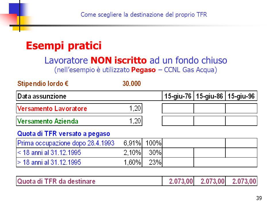 39 Come scegliere la destinazione del proprio TFR Esempi pratici Lavoratore NON iscritto ad un fondo chiuso (nell'esempio è utilizzato Pegaso – CCNL G