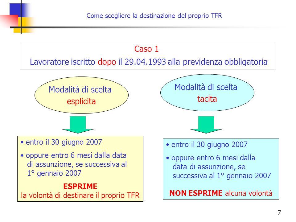 7 Come scegliere la destinazione del proprio TFR entro il 30 giugno 2007 oppure entro 6 mesi dalla data di assunzione, se successiva al 1° gennaio 200