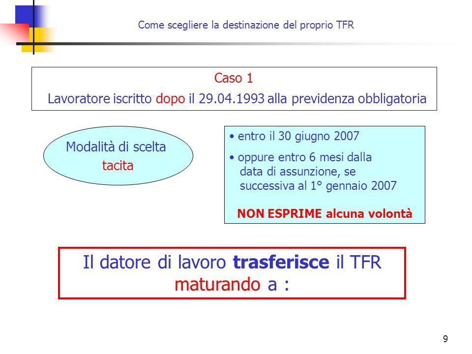 9 Come scegliere la destinazione del proprio TFR entro il 30 giugno 2007 oppure entro 6 mesi dalla data di assunzione, se successiva al 1° gennaio 200