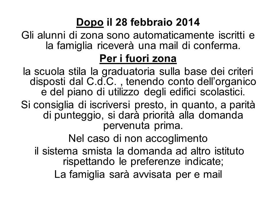 Dopo il 28 febbraio 2014 Gli alunni di zona sono automaticamente iscritti e la famiglia riceverà una mail di conferma.